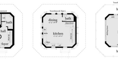 Beaufort Scale House Plan – Tyree House Plans